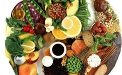Akdeniz Yemekleri Diyeti Öğünlerinde Yiyebilecekleriniz